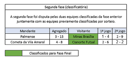 segunda fase copa do brasil 2018.png