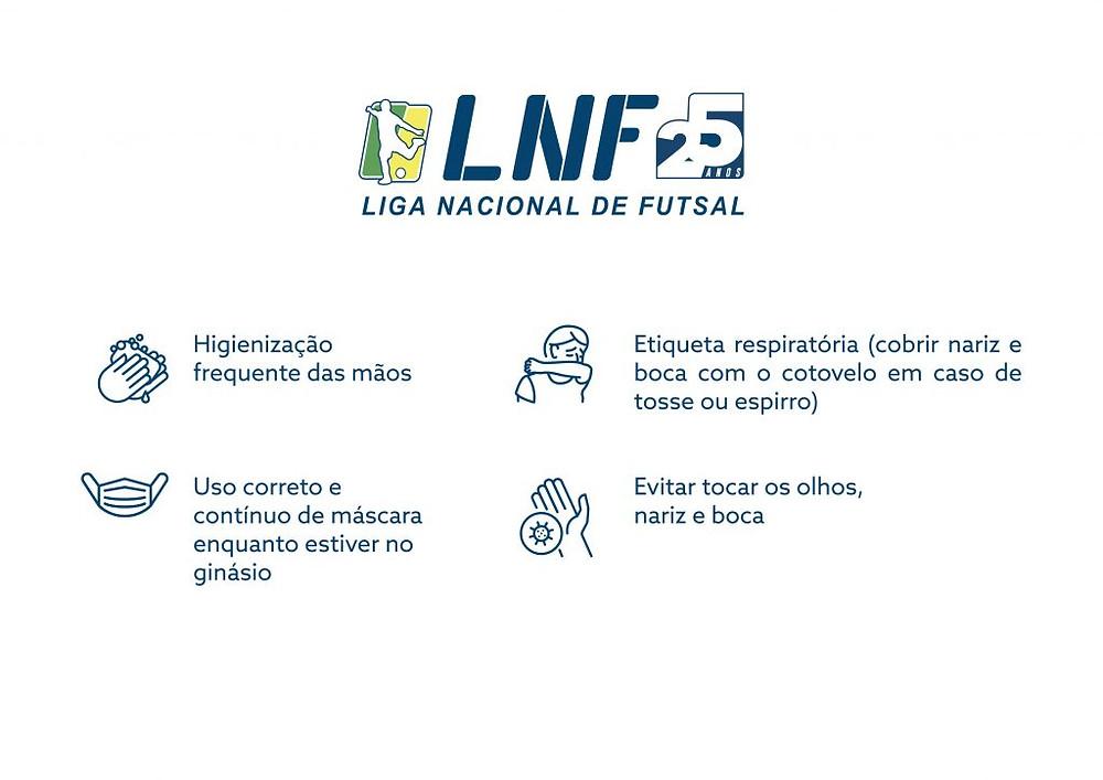 Crédito: LNF - Cartaz com orientações estará presente em todas as dependências dos ginásios