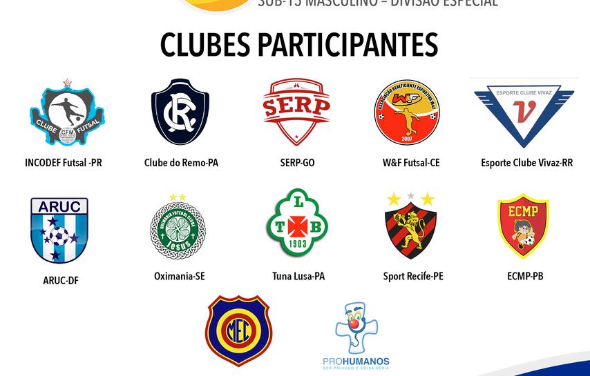 CBFS divulga grupos e tabela da 24ª Edição da Taça Brasil Sub-15 Masculina Divisão Especial