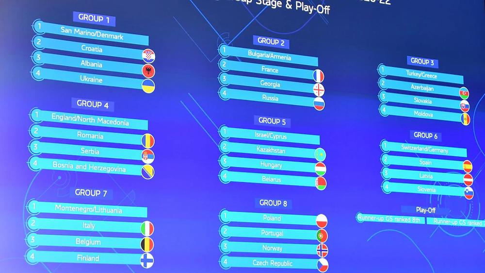 Crédito: UEFA - Os grupos são exibidos no telão após o sorteio