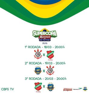 SuperCopa Magnus de Futsal Masculino