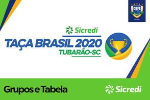 CBFS divulga grupos e tabela da 47º Edição da Taça Brasil Sicredi de Futsal Masculino