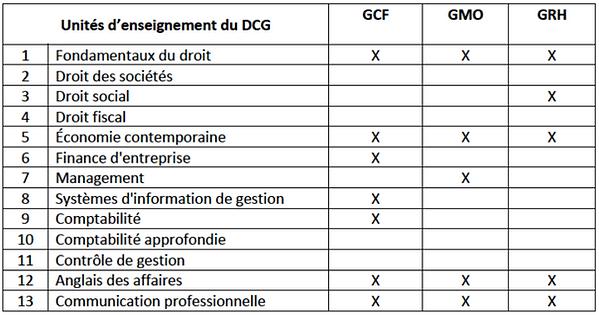 Dispenses-DCG.png