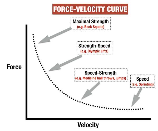 F-V-curve.png