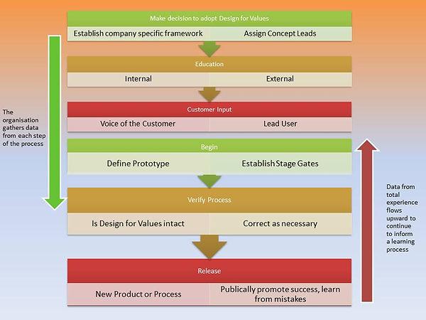 Process Chart.jpg