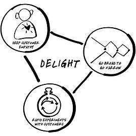 D4D-logo-all.png