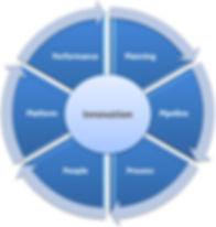 innovation-management-definition.jpg
