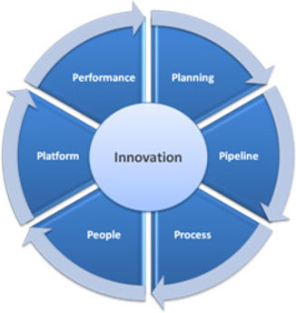 innovation-management-definition.jpg