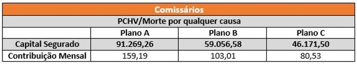 tabela_pchv_comissarios.jpg