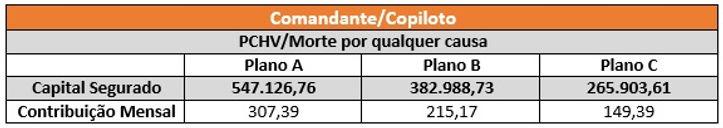 tabela_pchv_pilotos.jpg