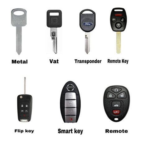 What are the different types of car keys and what is their purpose?