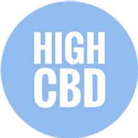 High CBD Cannabis Seeds