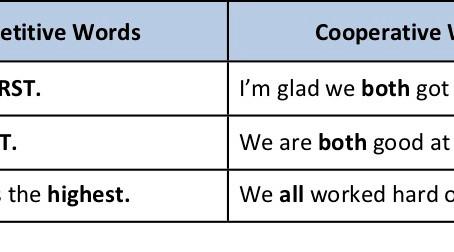 Cooperative Words