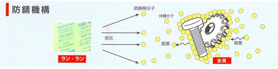 防鏽劑-日文03 - 複製.jpg