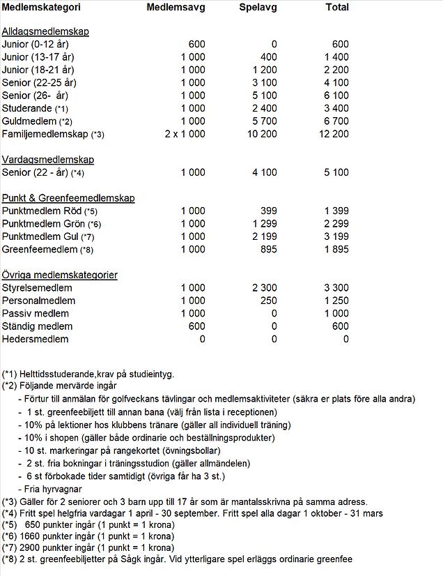 Medlemsavgifter 2021.png