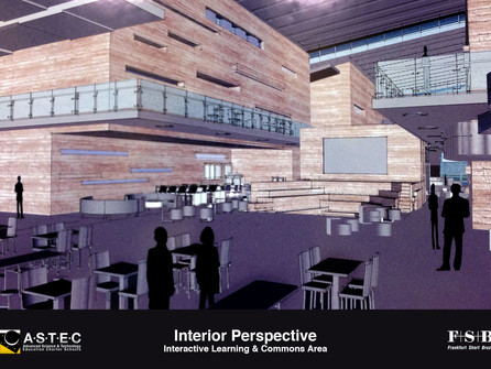 Interior-Perspective-Interactive-Learning