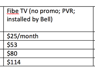 Bell's Alt TV has one Foot in broadcasting, the other in the Internet