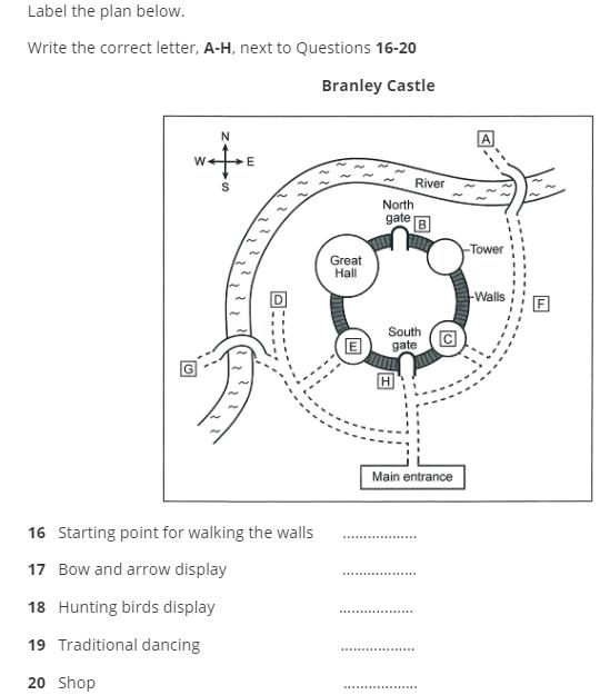 IELT Listening Map/Diagram Labelling Question