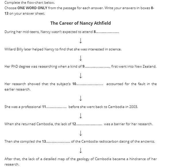 IELTS Reading Flowchart Completion Question