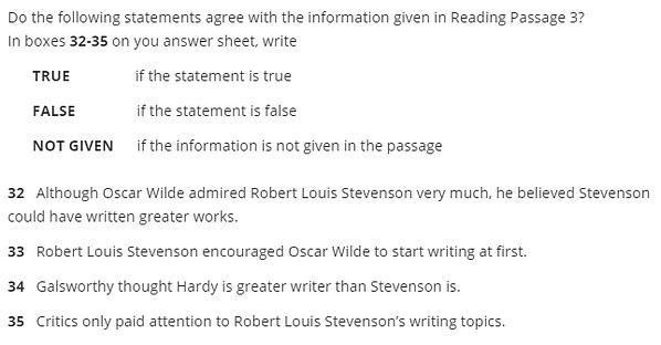IELTS Reading True, False, Not Given Question