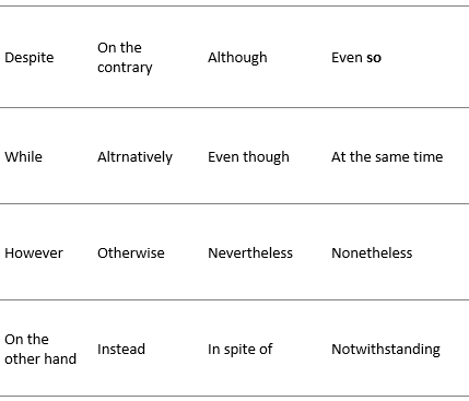 IELTS Speaking Part 1 Contrast