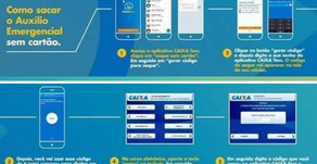 Caixa credita 1ª parcela do Auxílio Emergencial
