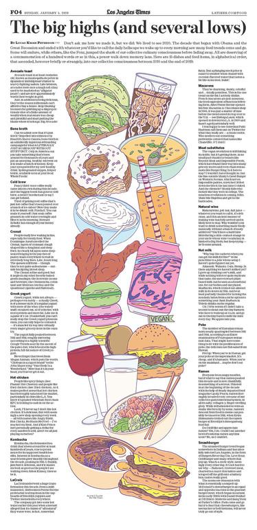 The LA Times Food - Editorial Illustration