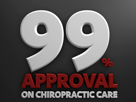 Study suggests a 99% Approval Rating on Chiropractic Care