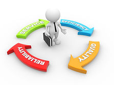 Professioanl business copywriting and copy editing services