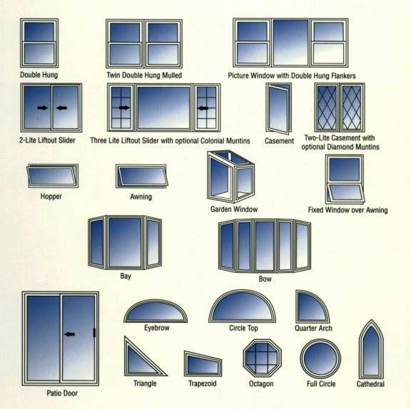 Window Styles...