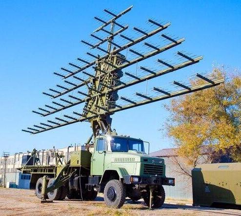 Turkiye Ukrayna Ortak Radar Uretim Anlasmasi Neler Kazandirabilir?