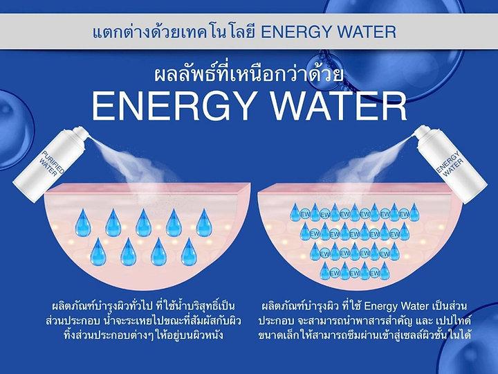Energy Water_๒๐๐๕๒๐_0005.jpg