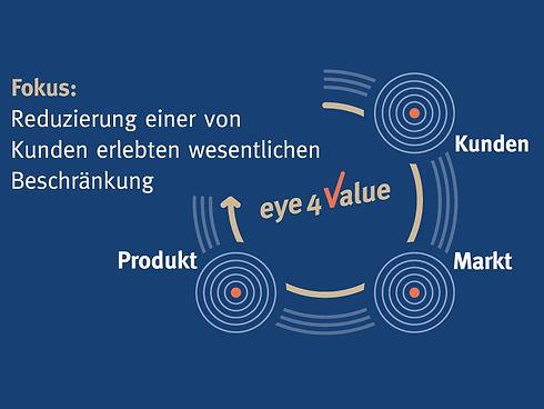 Eye4Value.jpg