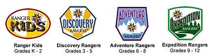 Royal Rangers Groups