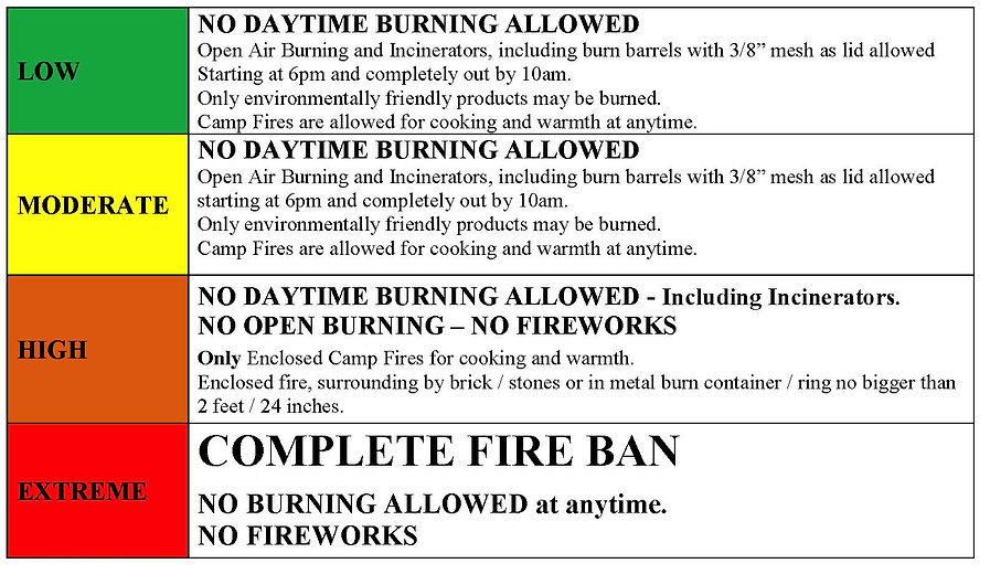 fire-rating-explanation-chart.jpg