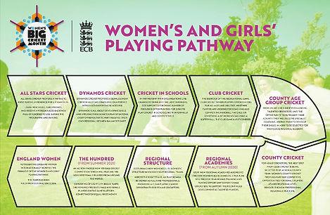 womens new structure.JPG
