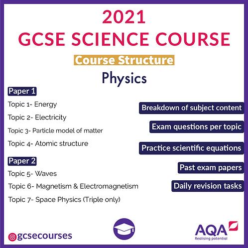 GCSE AQA PHYSICS COURSE