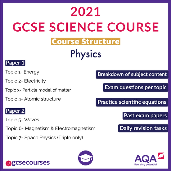 GCSE AQA PHYSICS COURSE
