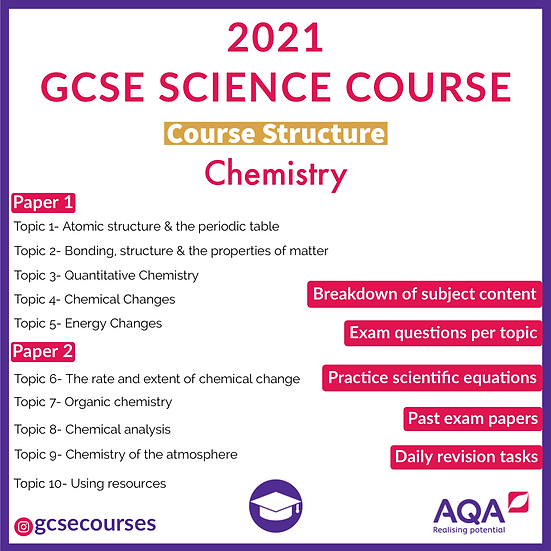 GCSE AQA CHEMISTRY COURSE