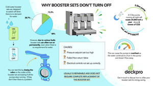 Why Booster Sets don't turn off