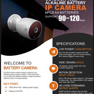 battery camera -eggie catelog.jpg
