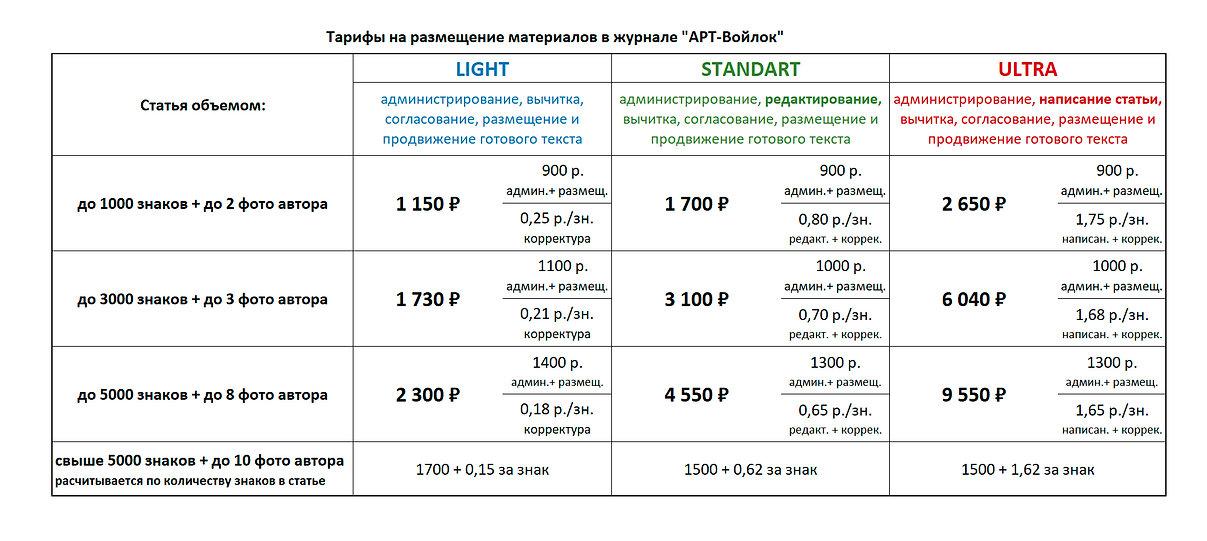 Тарифы на статьи 2021 -1.jpg