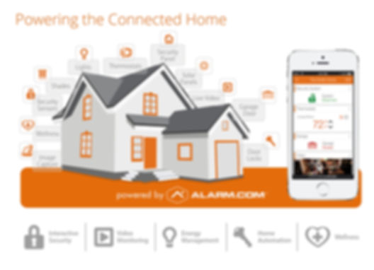 Home Security company in Wilmington NC, Saint James NC and Leland NC that sells home security products, provides home security installation and professional home securiy monitoring services by your whole home integrator, Connected Home Inc.