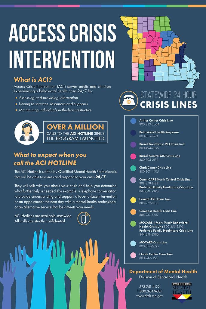 ACI Infographic.jpg