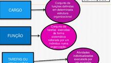 EVENTO S-1040 – TABELA DE FUNÇÕES