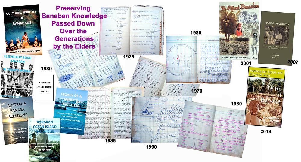 Banaban Knowledge saved by Banaban Ken Sigrah
