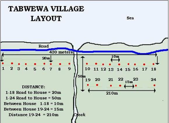 Tabwewa village layout, Rabi Fiji