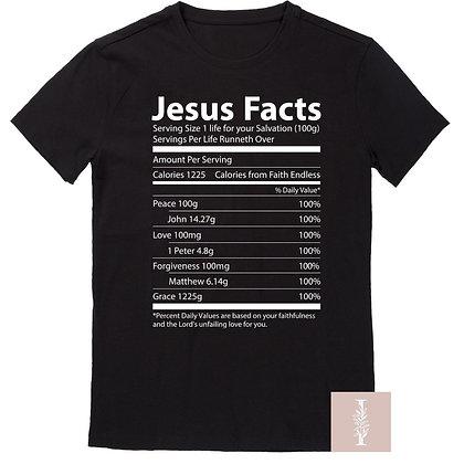 """ Jesus Facts """