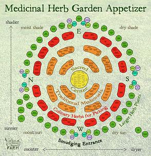 garden-map2.jpg