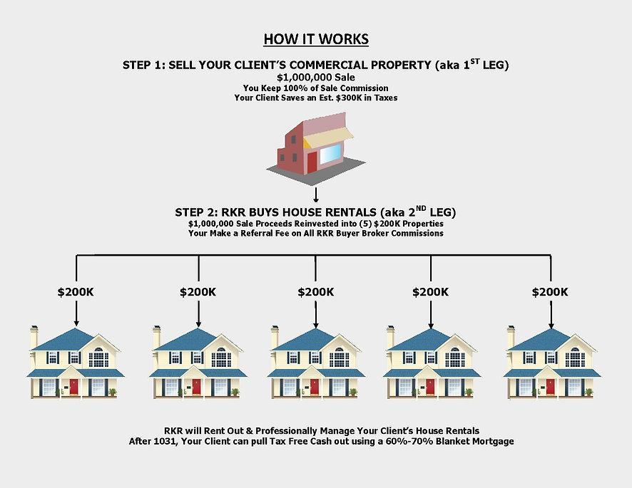 How It Works Image.jpg
